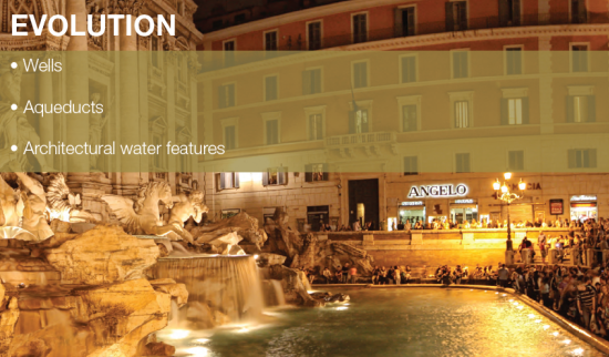 architectural water features and evolution of water elements